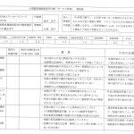 tawawa_service-hyouka